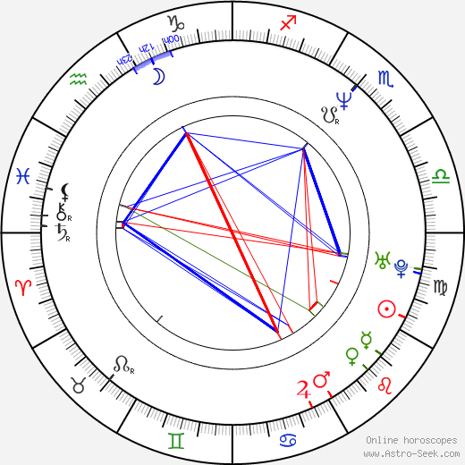 Robert Oey birth chart, Robert Oey astro natal horoscope, astrology