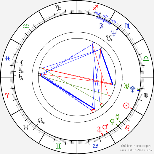 Sabine Moussier birth chart, Sabine Moussier astro natal horoscope, astrology