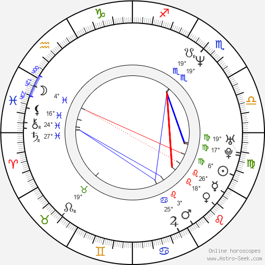 Scott Kanberg birth chart, biography, wikipedia 2019, 2020