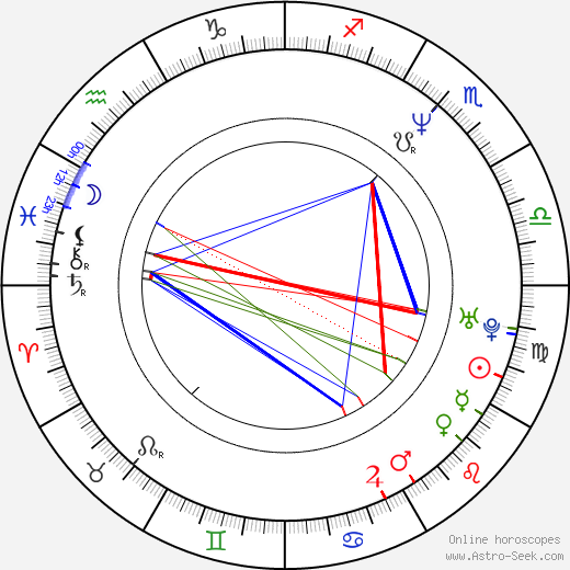Scott Kanberg astro natal birth chart, Scott Kanberg horoscope, astrology