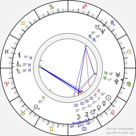 Sean Hood birth chart, biography, wikipedia 2019, 2020