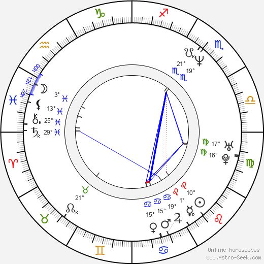 Svenja Pages birth chart, biography, wikipedia 2019, 2020