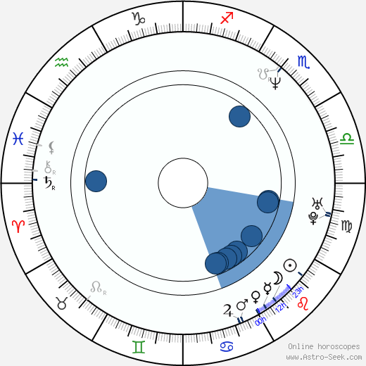 Tasha de Vasconcelos wikipedia, horoscope, astrology, instagram