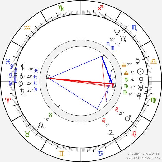 Bellina Logan birth chart, biography, wikipedia 2020, 2021