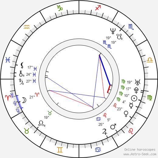 Bennie Blades birth chart, biography, wikipedia 2019, 2020