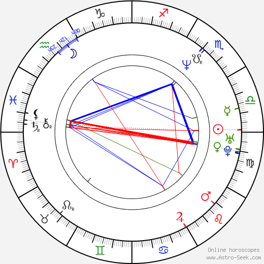 Colby Hall birth chart, Colby Hall astro natal horoscope, astrology
