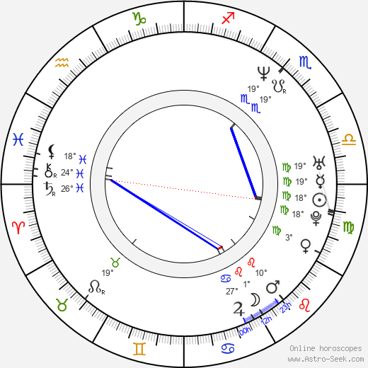 Cristina Carvalhal birth chart, biography, wikipedia 2019, 2020