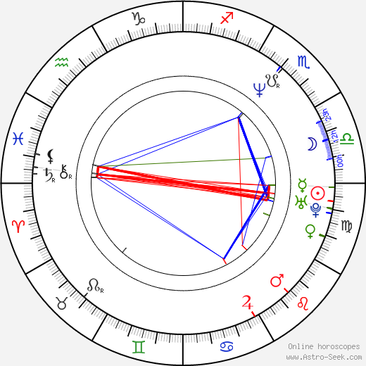 Daniel Mattig tema natale, oroscopo, Daniel Mattig oroscopi gratuiti, astrologia