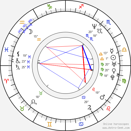 Jason Flemyng birth chart, biography, wikipedia 2018, 2019