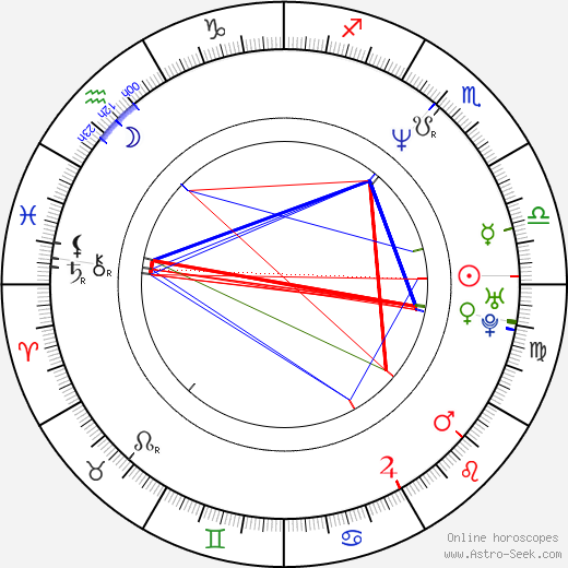 Jason Flemyng astro natal birth chart, Jason Flemyng horoscope, astrology