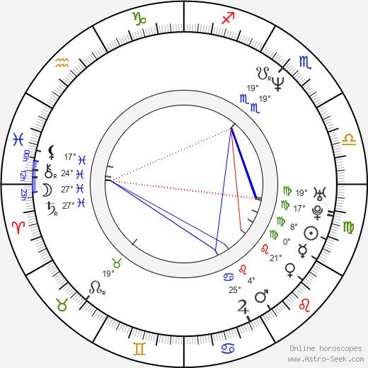 Jeffrey D. Sams birth chart, biography, wikipedia 2020, 2021