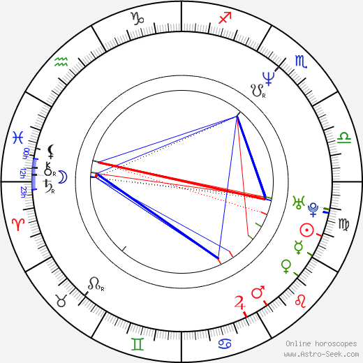 Jeffrey D. Sams день рождения гороскоп, Jeffrey D. Sams Натальная карта онлайн