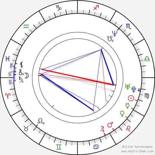 Jeffrey D. Sams birth chart, Jeffrey D. Sams astro natal horoscope, astrology