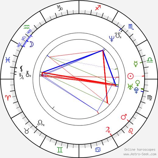 Shin Jung-Keun день рождения гороскоп, Shin Jung-Keun Натальная карта онлайн