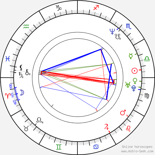 Kamil Halbich birth chart, Kamil Halbich astro natal horoscope, astrology