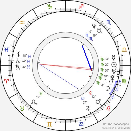 Laura Stepp birth chart, biography, wikipedia 2019, 2020