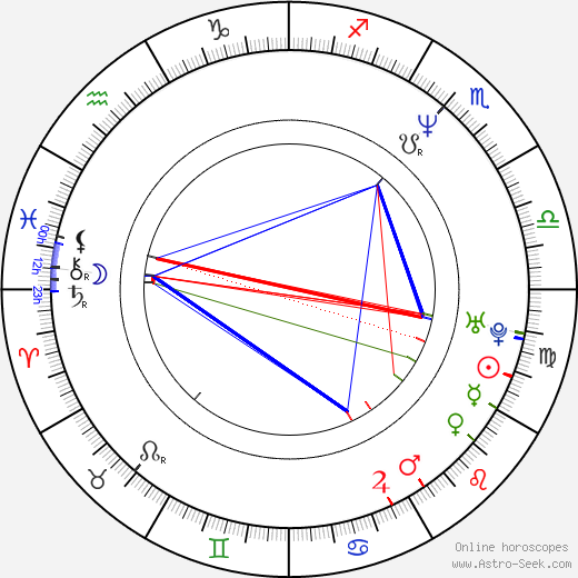 Michal Solar astro natal birth chart, Michal Solar horoscope, astrology