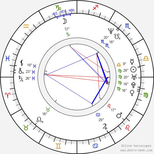 Michelle Ruff birth chart, biography, wikipedia 2020, 2021