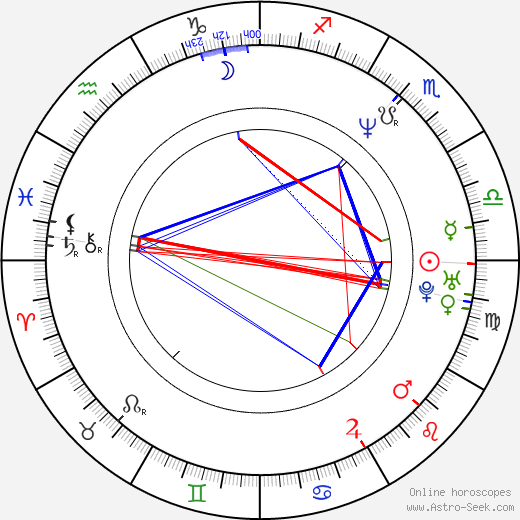Mike Richter birth chart, Mike Richter astro natal horoscope, astrology