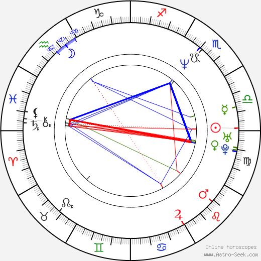 Morlon Wiley birth chart, Morlon Wiley astro natal horoscope, astrology