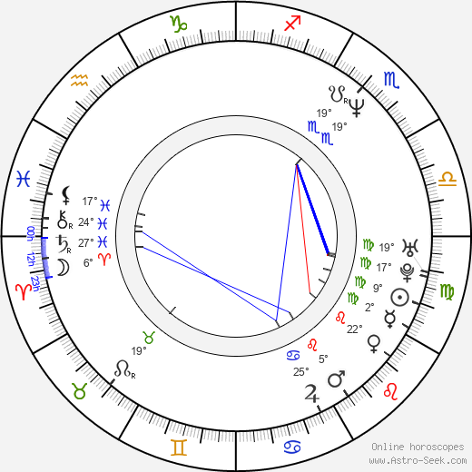 Salma Hayek birth chart, biography, wikipedia 2020, 2021