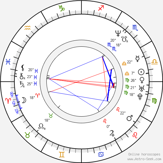 Shanesia Davis-Williams birth chart, biography, wikipedia 2017, 2018