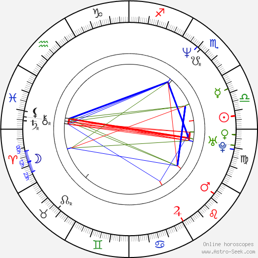 Shanesia Davis-Williams astro natal birth chart, Shanesia Davis-Williams horoscope, astrology