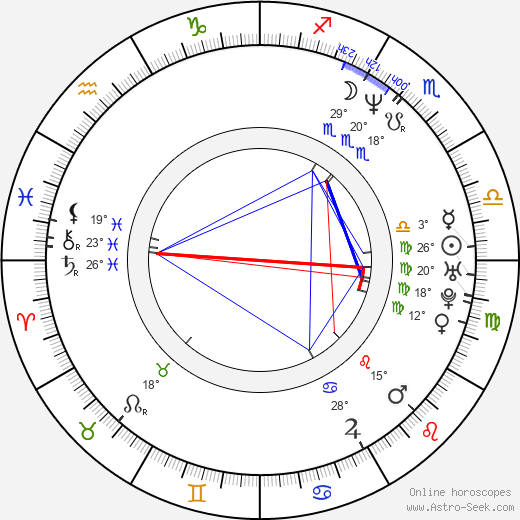 Stanislav Aubrecht birth chart, biography, wikipedia 2019, 2020