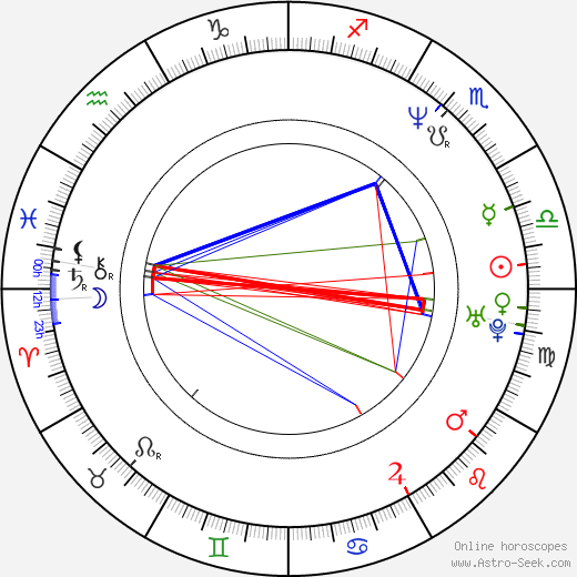 Stephan Komandarev astro natal birth chart, Stephan Komandarev horoscope, astrology