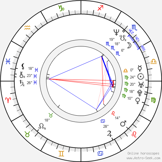 Tracy Dali birth chart, biography, wikipedia 2020, 2021