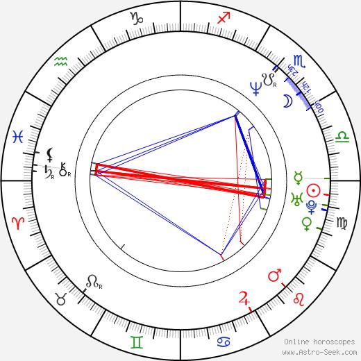 Tracy Dali tema natale, oroscopo, Tracy Dali oroscopi gratuiti, astrologia