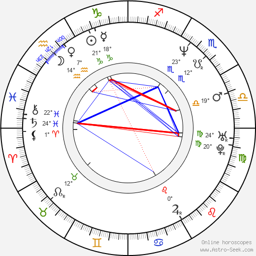 Blanchard Ryan birth chart, biography, wikipedia 2020, 2021