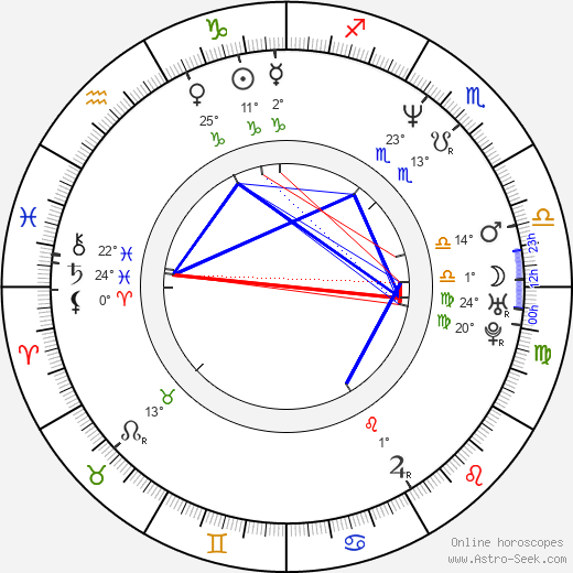 Brian Leckner birth chart, biography, wikipedia 2019, 2020