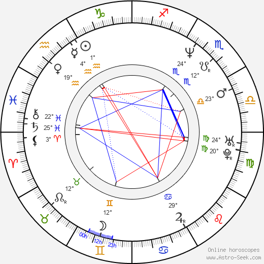 Chema Rodríguez birth chart, biography, wikipedia 2020, 2021