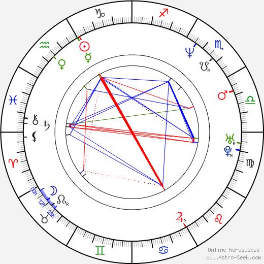 Christine Tucci astro natal birth chart, Christine Tucci horoscope, astrology