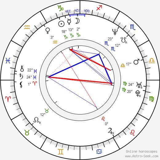 Dave Matthews birth chart, biography, wikipedia 2019, 2020