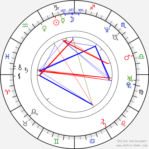 Дэйв Мэтьюс Dave Matthews день рождения гороскоп, Dave Matthews Натальная карта онлайн