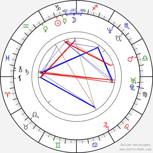 Dave Matthews astro natal birth chart, Dave Matthews horoscope, astrology