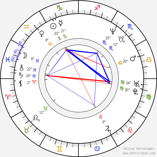 Emily Watson birth chart, biography, wikipedia 2018, 2019