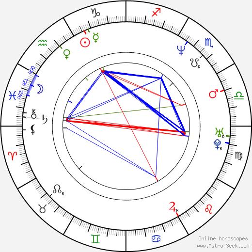 Emily Watson astro natal birth chart, Emily Watson horoscope, astrology