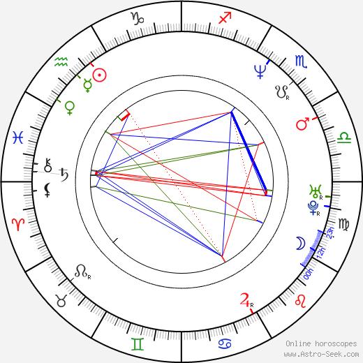 Ji-seung Han tema natale, oroscopo, Ji-seung Han oroscopi gratuiti, astrologia