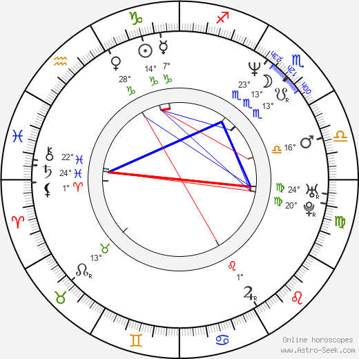 Joe Flanigan birth chart, biography, wikipedia 2019, 2020