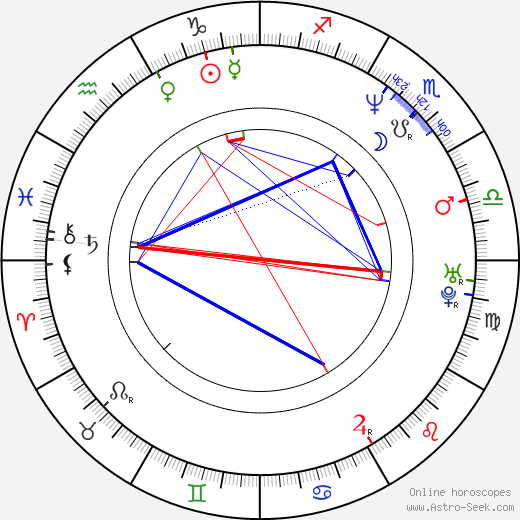 Joe Flanigan astro natal birth chart, Joe Flanigan horoscope, astrology