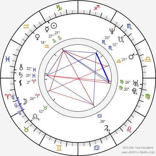 Joey Stewart birth chart, biography, wikipedia 2019, 2020