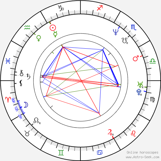 Joey Stewart birth chart, Joey Stewart astro natal horoscope, astrology