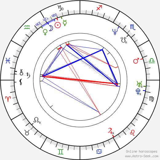 Jörg Kalt astro natal birth chart, Jörg Kalt horoscope, astrology