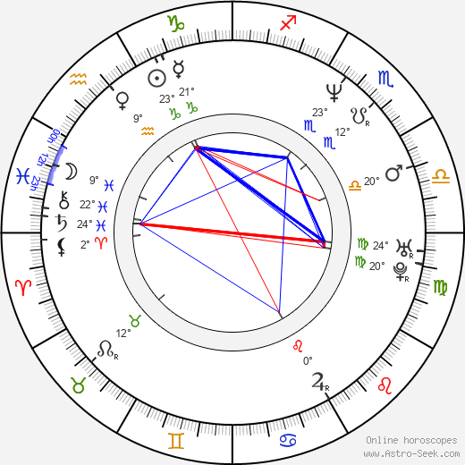 Kerri Green birth chart, biography, wikipedia 2020, 2021