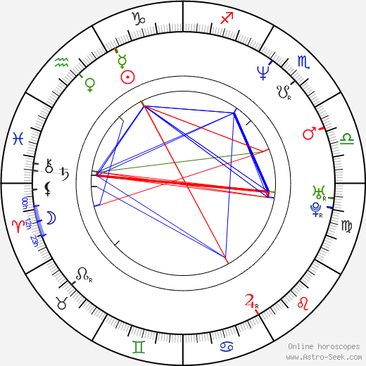 Linda Kash astro natal birth chart, Linda Kash horoscope, astrology