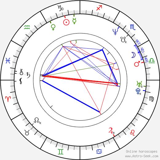 Marina Orsini birth chart, Marina Orsini astro natal horoscope, astrology
