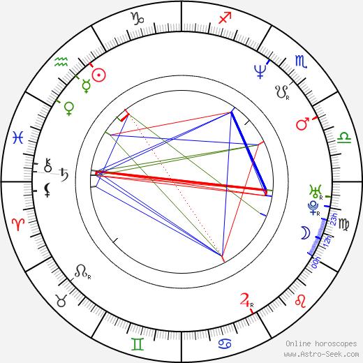 MC Jean Gab'1 tema natale, oroscopo, MC Jean Gab'1 oroscopi gratuiti, astrologia